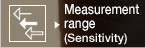 Measurement range(Sensitivity)